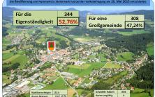 Volksbefragung_Neumarkt_Gemeindezusammenlegung_2013